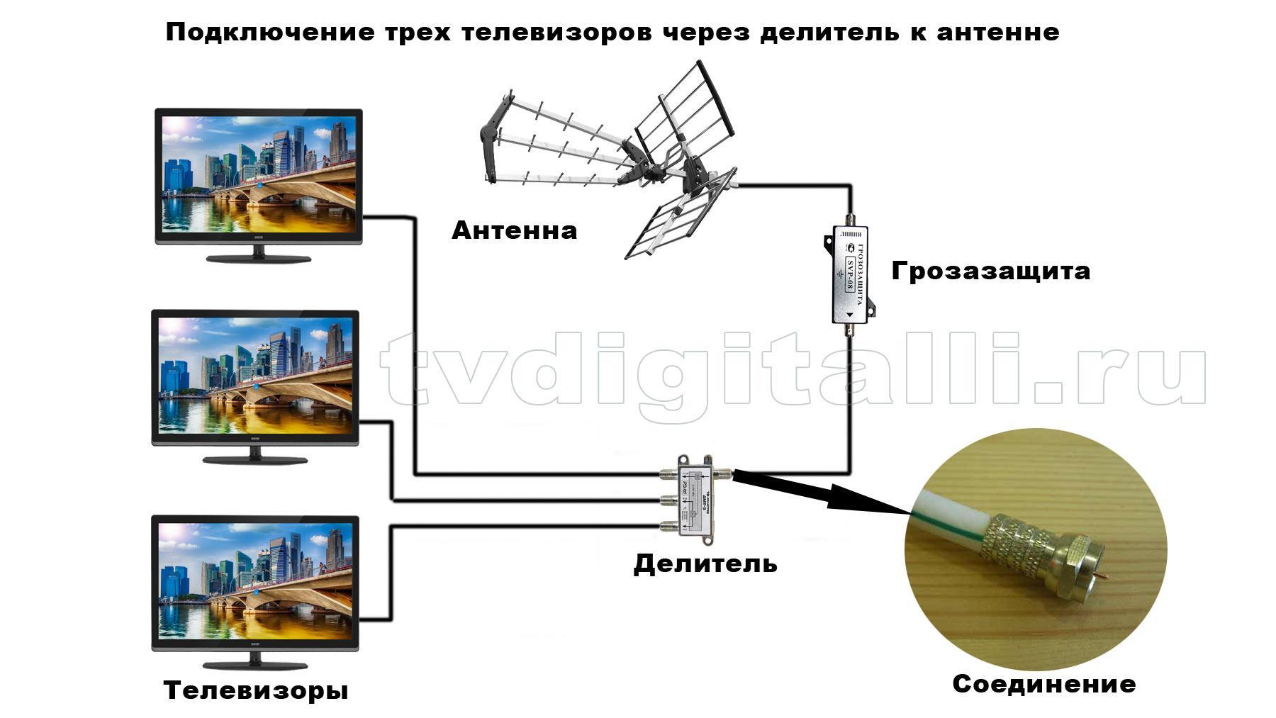 Схема разветвителя на три телевизора