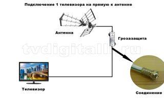Схема подключения нескольких телевизоров без усилителя