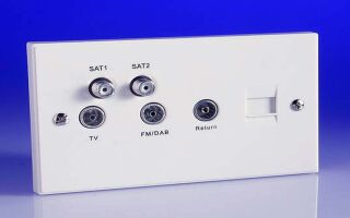 Как подключить ТВ кабель к розетке