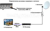 Схема подключения спутникового телевидения Триколор ТВ, НТВ Плюс