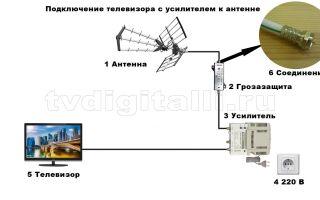 Схема подключения антенны с усилителем