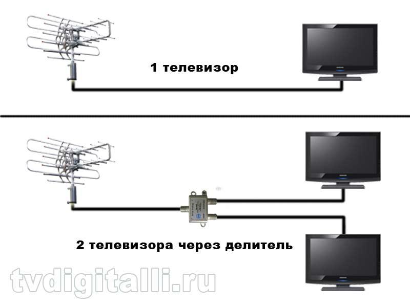 Схема подключения двух телевизоров