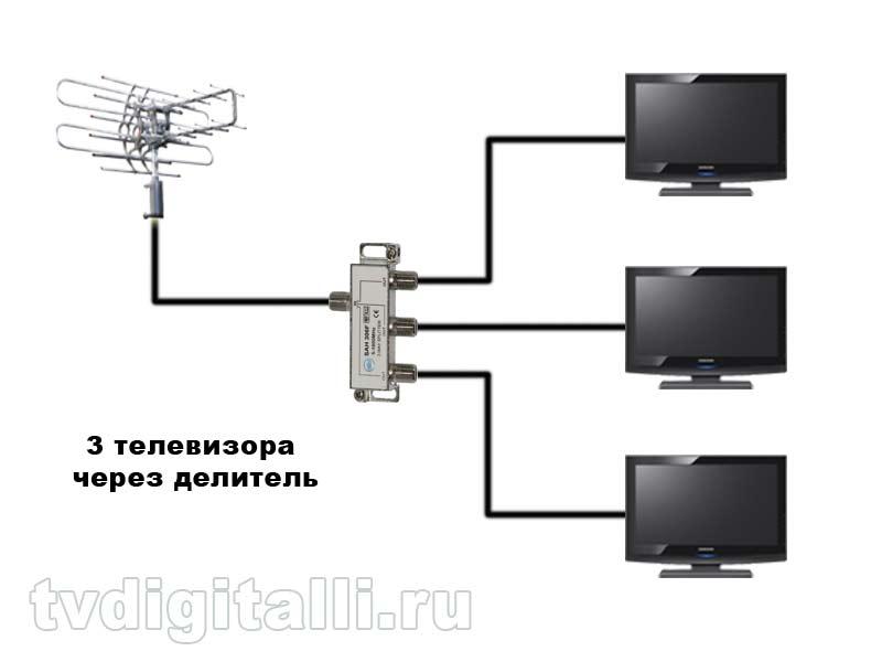 Схема подключения трех телевизоров