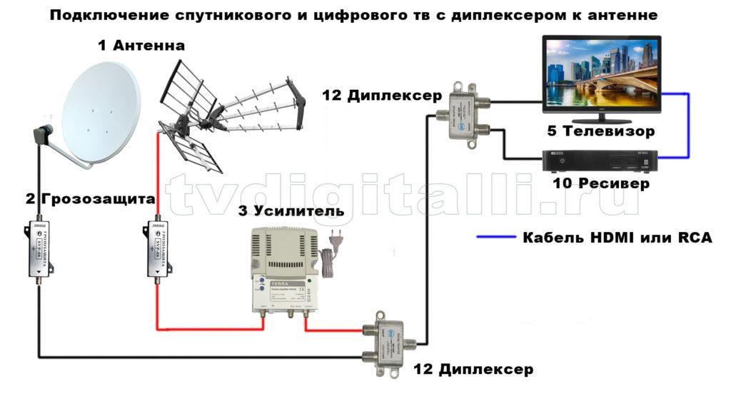 Схема подключения с диплексером