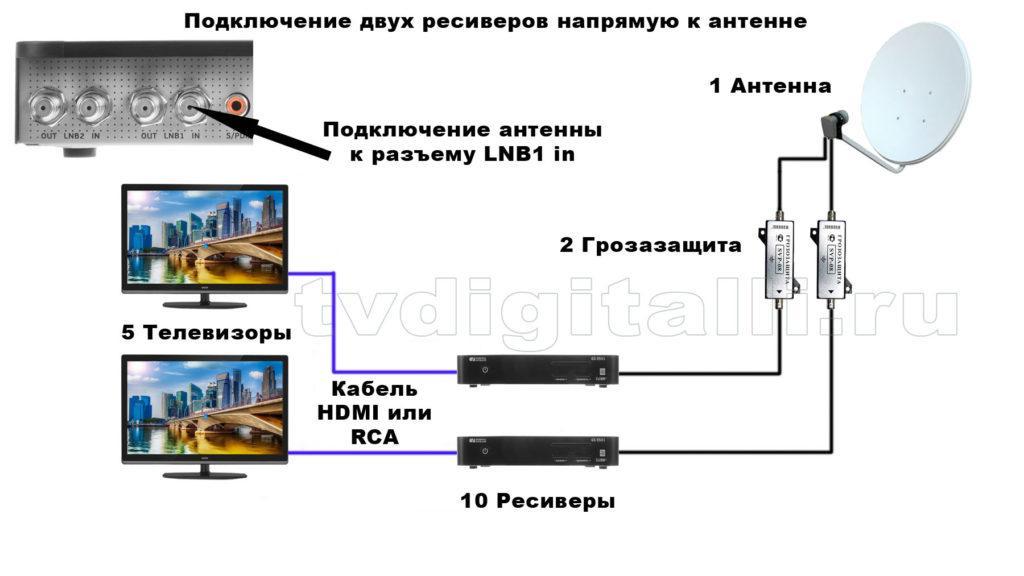 Схема подключения двух ресиверов к антенне
