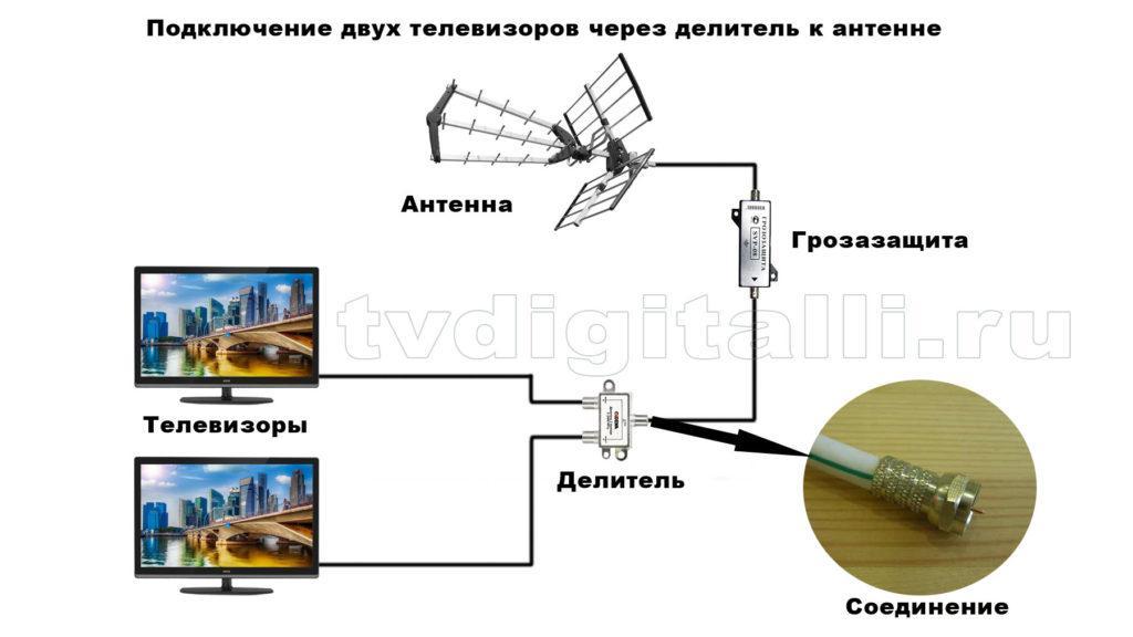 Два телевизора к антенне