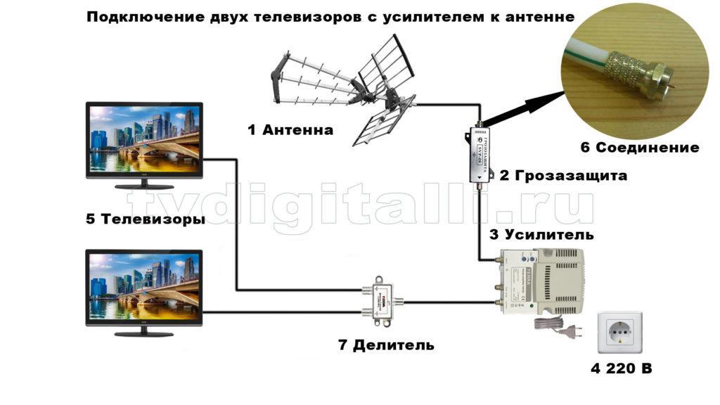 Подкючения трех телевизоров к антенне