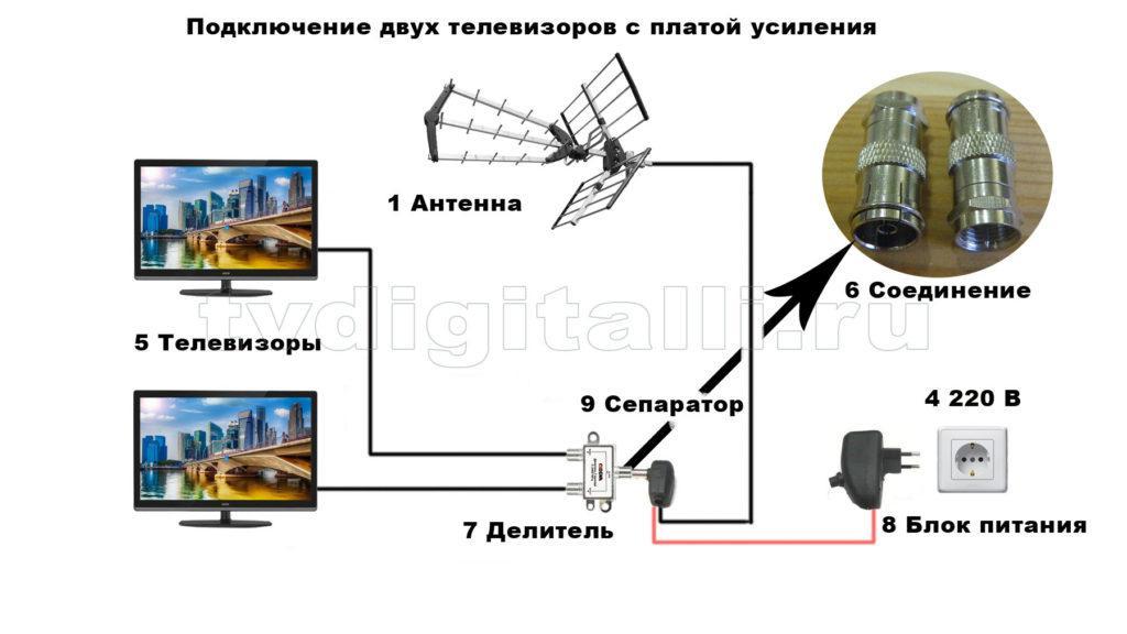 Схема подключения на два телевиизора