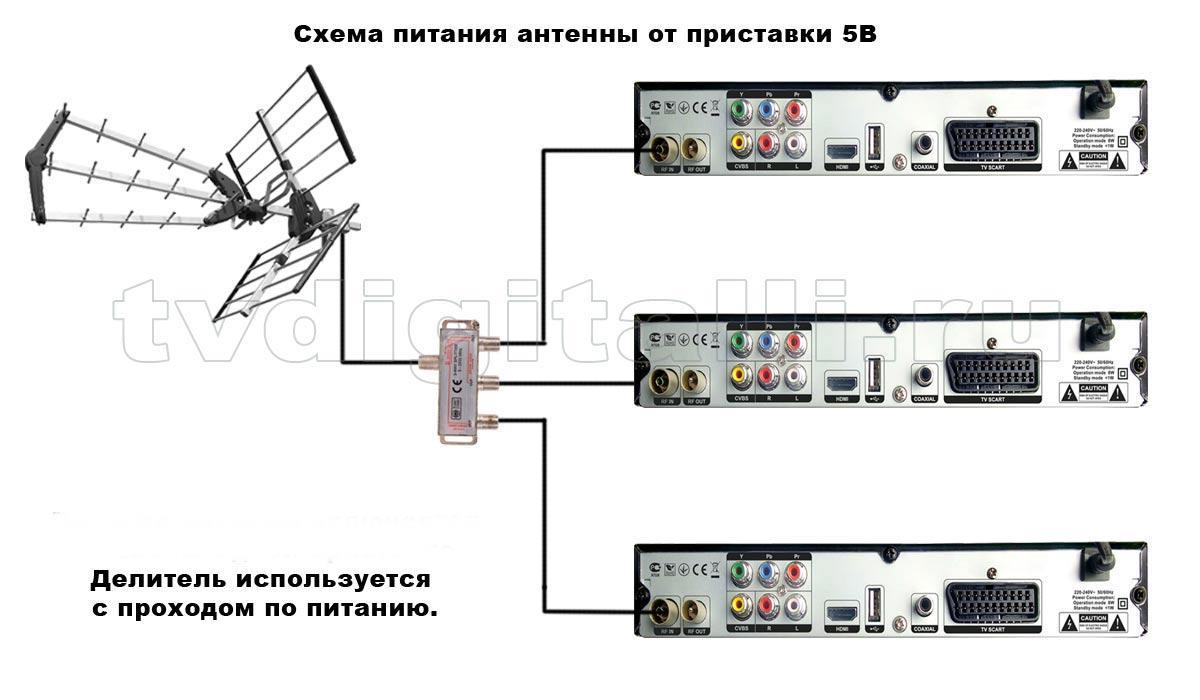 Схема подключения антенны с питанием 5 вольт