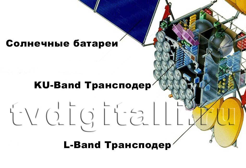 Спутниковый транспондер